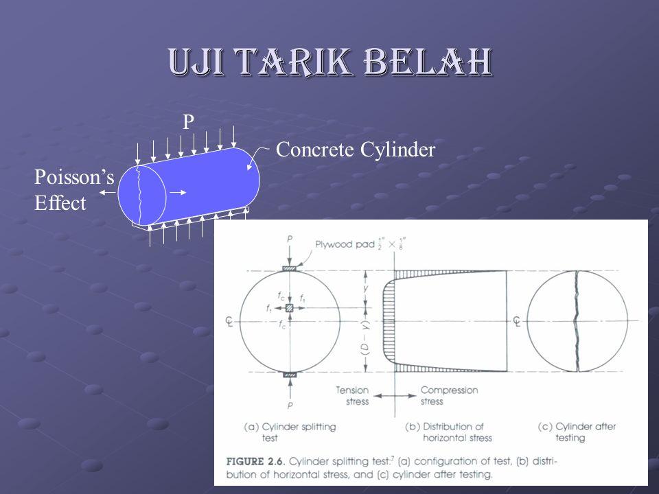 UJI TARIK BELAH P Concrete Cylinder Poisson's Effect