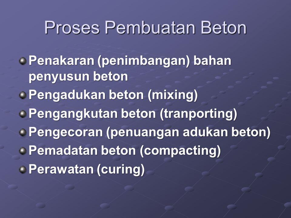  2.MATERIL-MATERIAL PEMBENTUK BETON  1.
