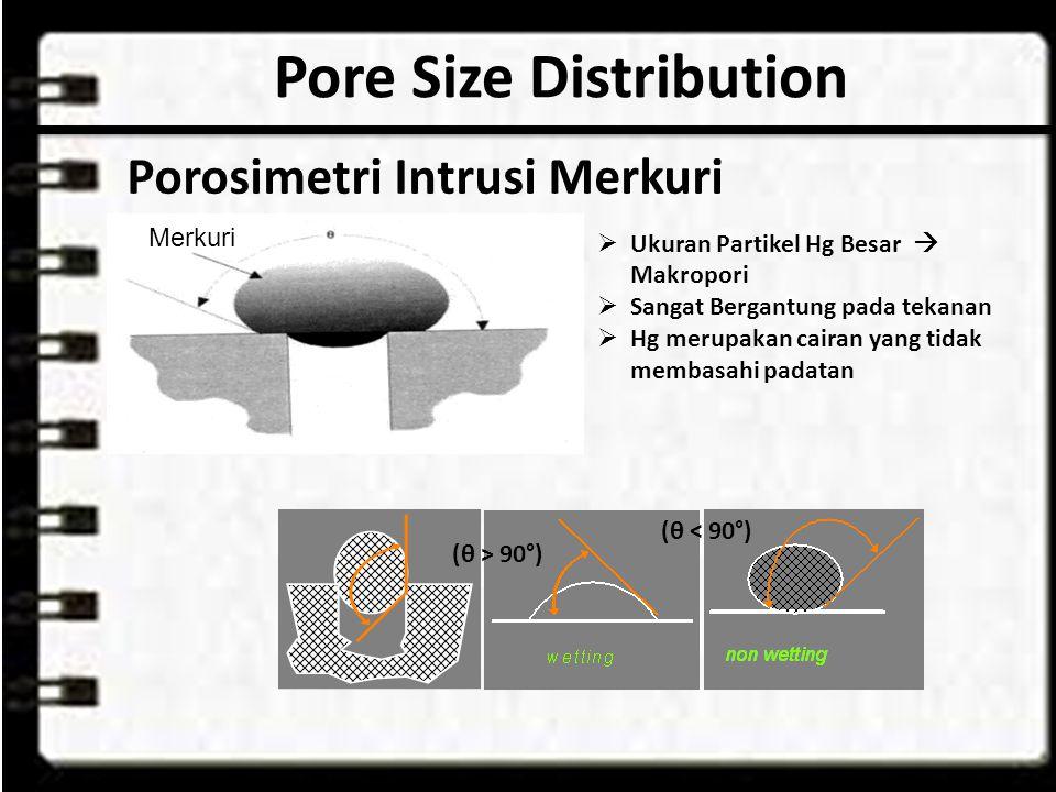 Pore Size Distribution Merkuri Porosimetri Intrusi Merkuri  Ukuran Partikel Hg Besar  Makropori  Sangat Bergantung pada tekanan  Hg merupakan cairan yang tidak membasahi padatan (θ > 90°) (θ < 90°)
