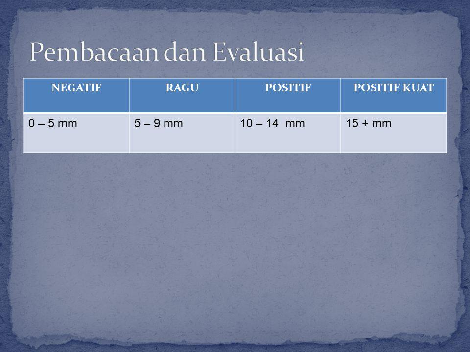 NEGATIFRAGUPOSITIFPOSITIF KUAT 0 – 5 mm5 – 9 mm10 – 14 mm15 + mm