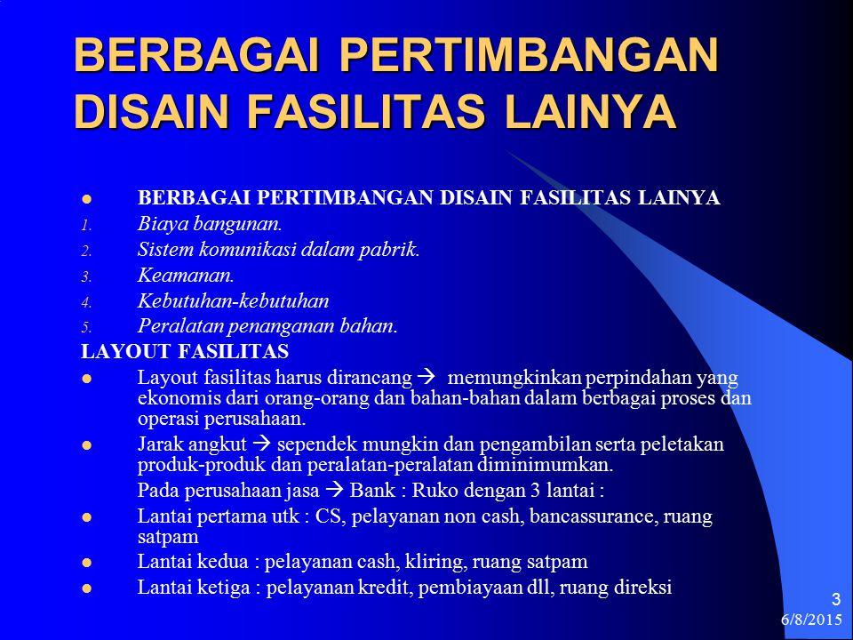 6/8/2015 3 BERBAGAI PERTIMBANGAN DISAIN FASILITAS LAINYA 1.
