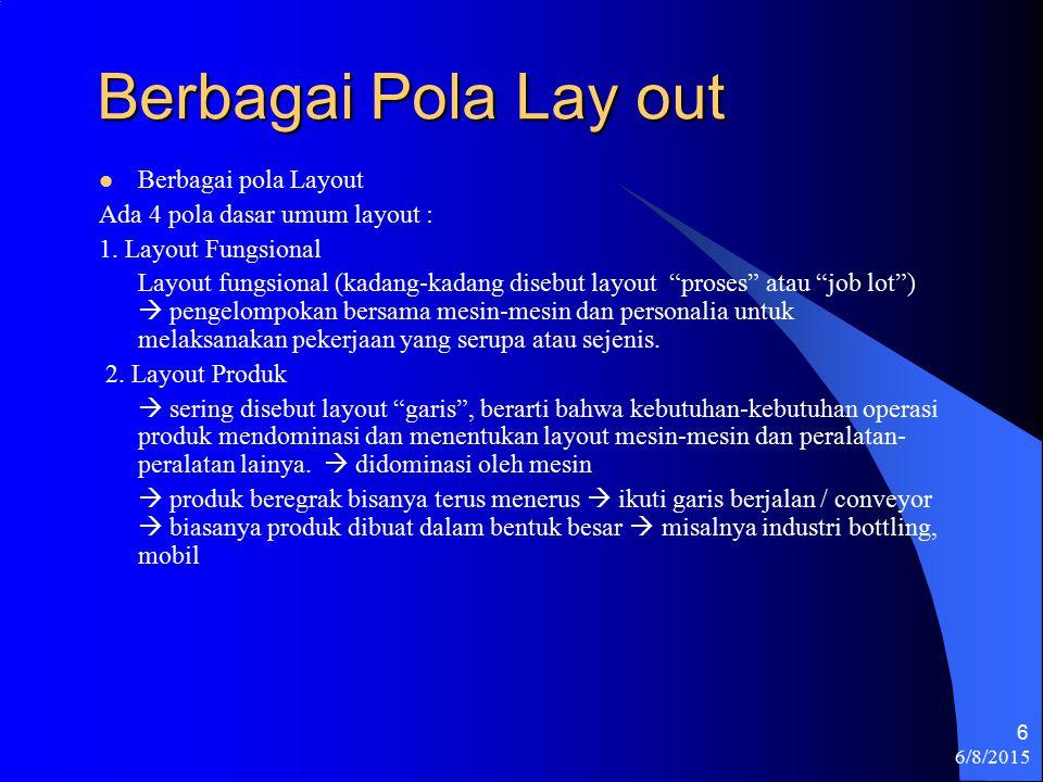 6/8/2015 6 Berbagai Pola Lay out Berbagai pola Layout Ada 4 pola dasar umum layout : 1. Layout Fungsional Layout fungsional (kadang-kadang disebut lay