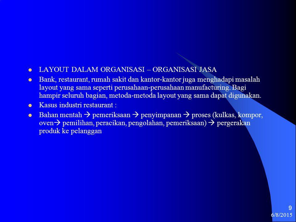 6/8/2015 9 LAYOUT DALAM ORGANISASI – ORGANISASI JASA Bank, restaurant, rumah sakit dan kantor-kantor juga menghadapi masalah layout yang sama seperti perusahaan-perusahaan manufacturing.