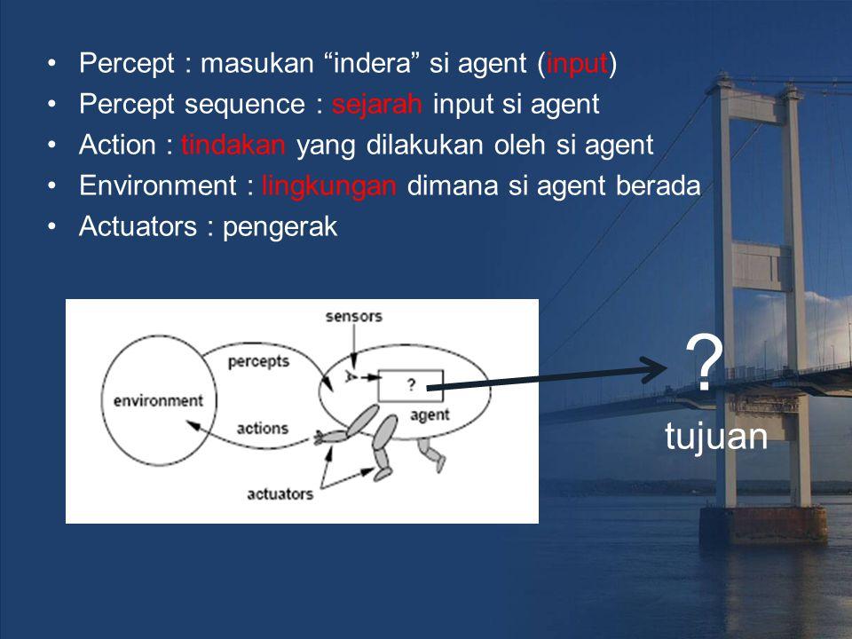 "Percept : masukan ""indera"" si agent (input) Percept sequence : sejarah input si agent Action : tindakan yang dilakukan oleh si agent Environment : lin"