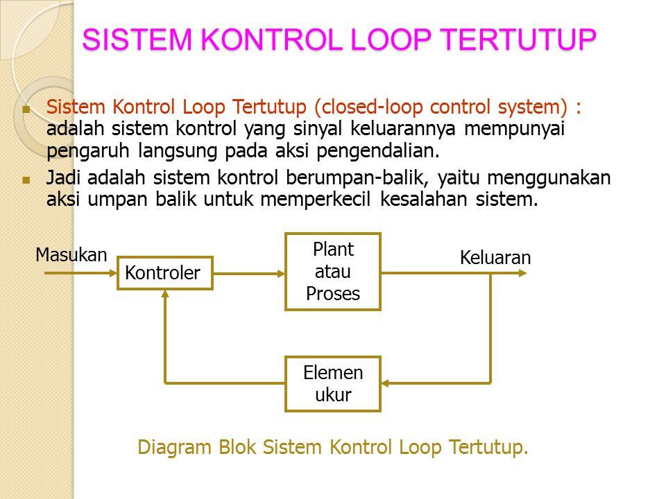 SISTEM KONTROL LOOP TERTUTUP Sistem Kontrol Loop Tertutup (closed-loop control system) : adalah sistem kontrol yang sinyal keluarannya mempunyai penga
