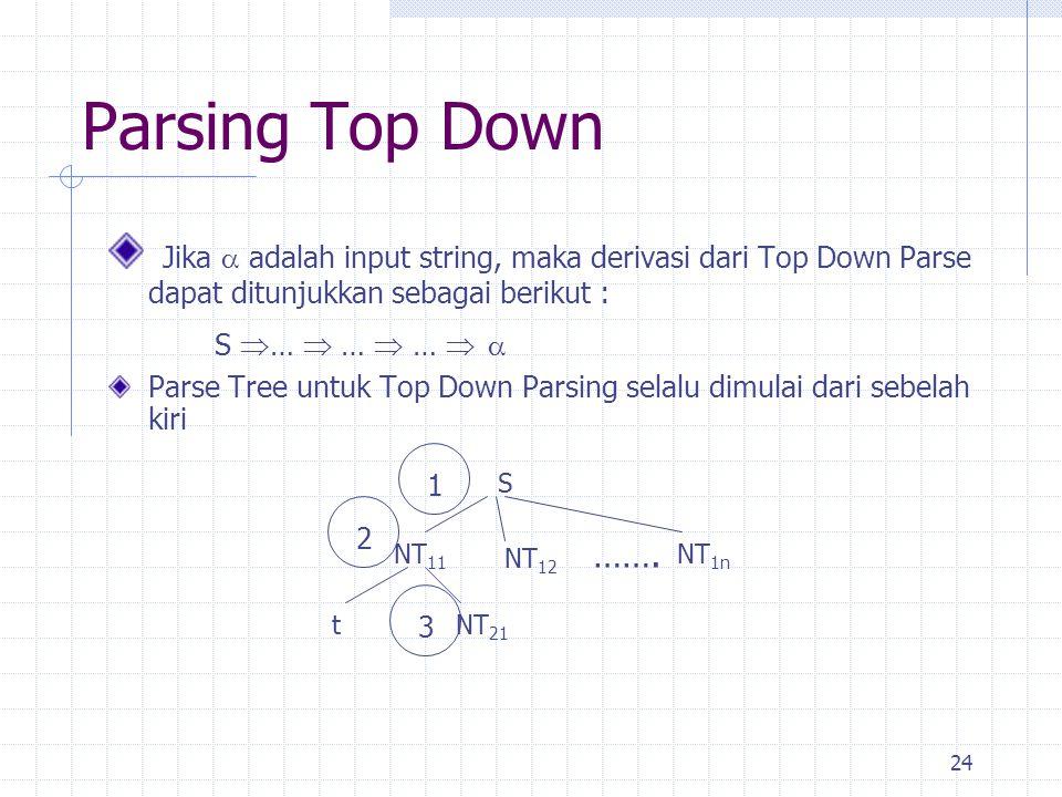 24 Parsing Top Down Jika  adalah input string, maka derivasi dari Top Down Parse dapat ditunjukkan sebagai berikut : S  …  …  …   Parse Tree unt