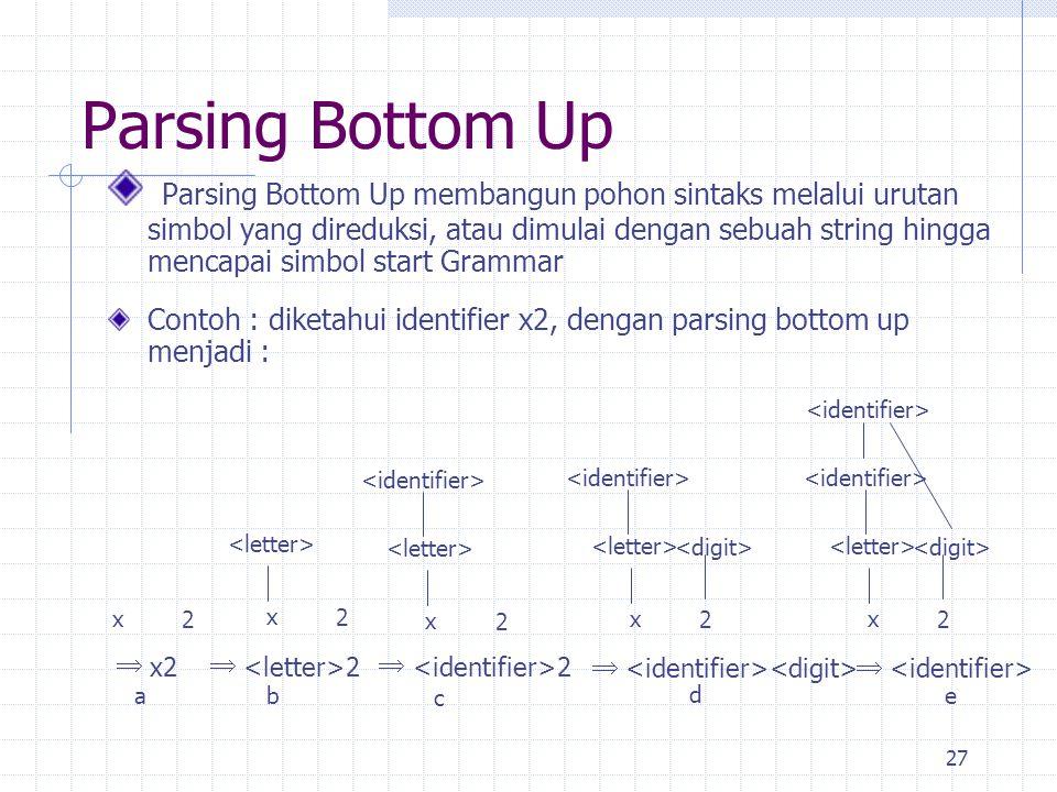 27 Parsing Bottom Up Parsing Bottom Up membangun pohon sintaks melalui urutan simbol yang direduksi, atau dimulai dengan sebuah string hingga mencapai