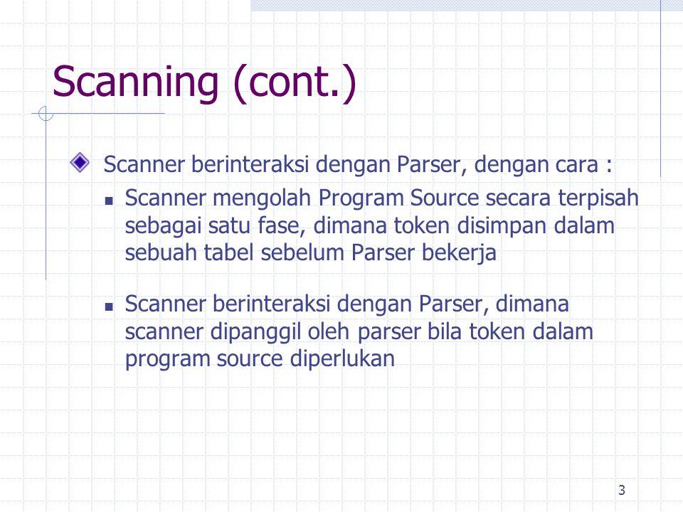 3 Scanning (cont.) Scanner berinteraksi dengan Parser, dengan cara : Scanner mengolah Program Source secara terpisah sebagai satu fase, dimana token d