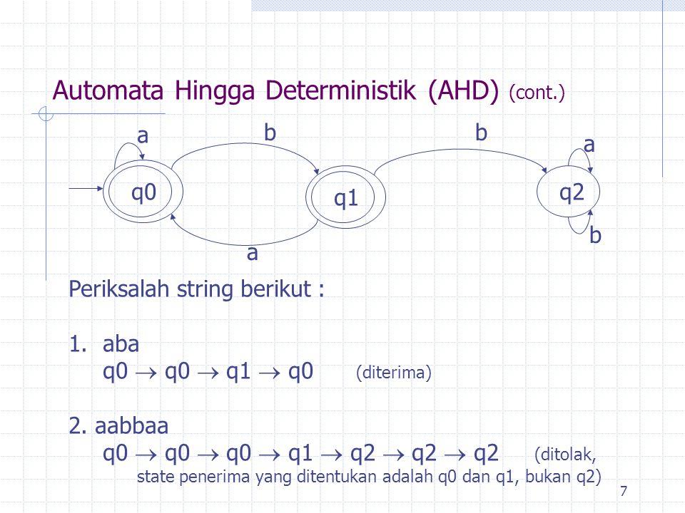 8 Automata Hingga Deterministik (AHD) (cont.) Contoh : Identifikasi Integer String Grammar : ::= | input state d  d d STARTINTEGER- OUT (Accept) Start IntegerOUT delimeters d d