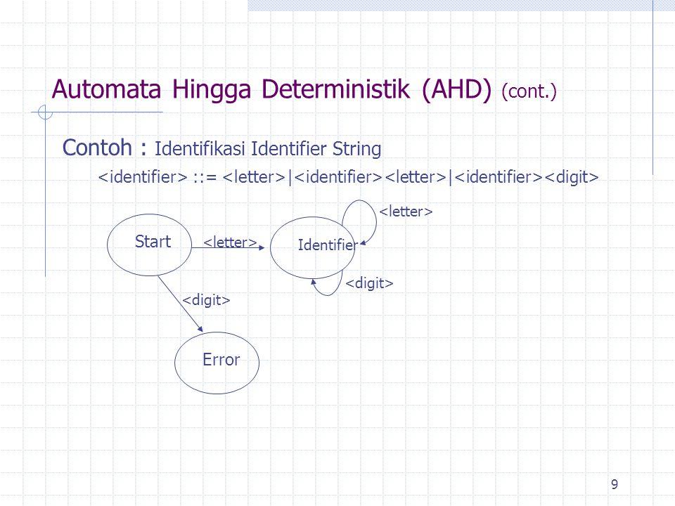 9 Automata Hingga Deterministik (AHD) (cont.) Contoh : Identifikasi Identifier String ::= | | Start Identifier Error