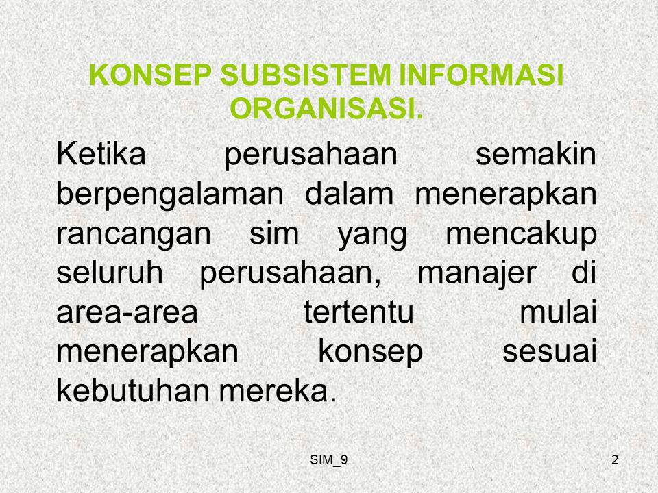 SIM_92 KONSEP SUBSISTEM INFORMASI ORGANISASI.