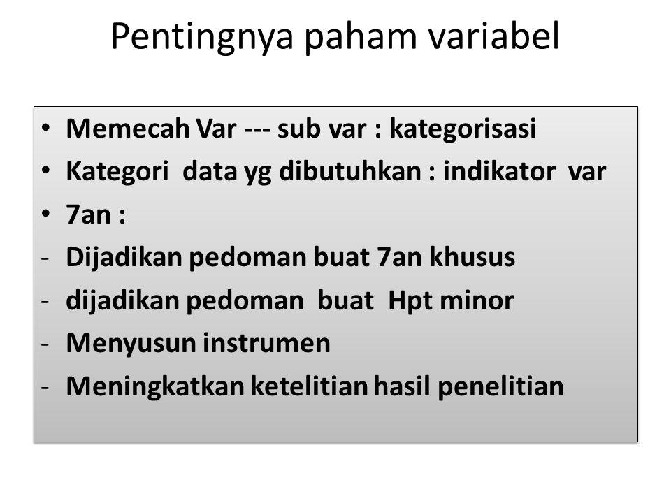 Pentingnya paham variabel Memecah Var --- sub var : kategorisasi Kategori data yg dibutuhkan : indikator var 7an : -Dijadikan pedoman buat 7an khusus