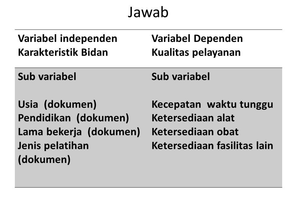 Jawab Variabel independen Karakteristik Bidan Variabel Dependen Kualitas pelayanan Sub variabel Usia (dokumen) Pendidikan (dokumen) Lama bekerja (doku