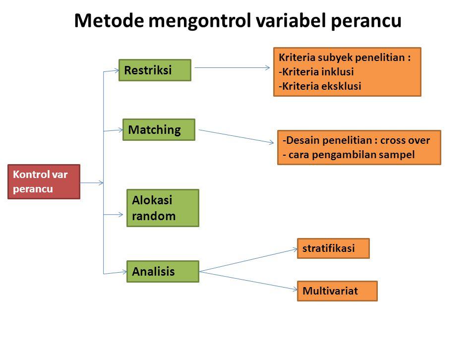 Metode mengontrol variabel perancu Kontrol var perancu Restriksi Matching Alokasi random Analisis Kriteria subyek penelitian : -Kriteria inklusi -Krit