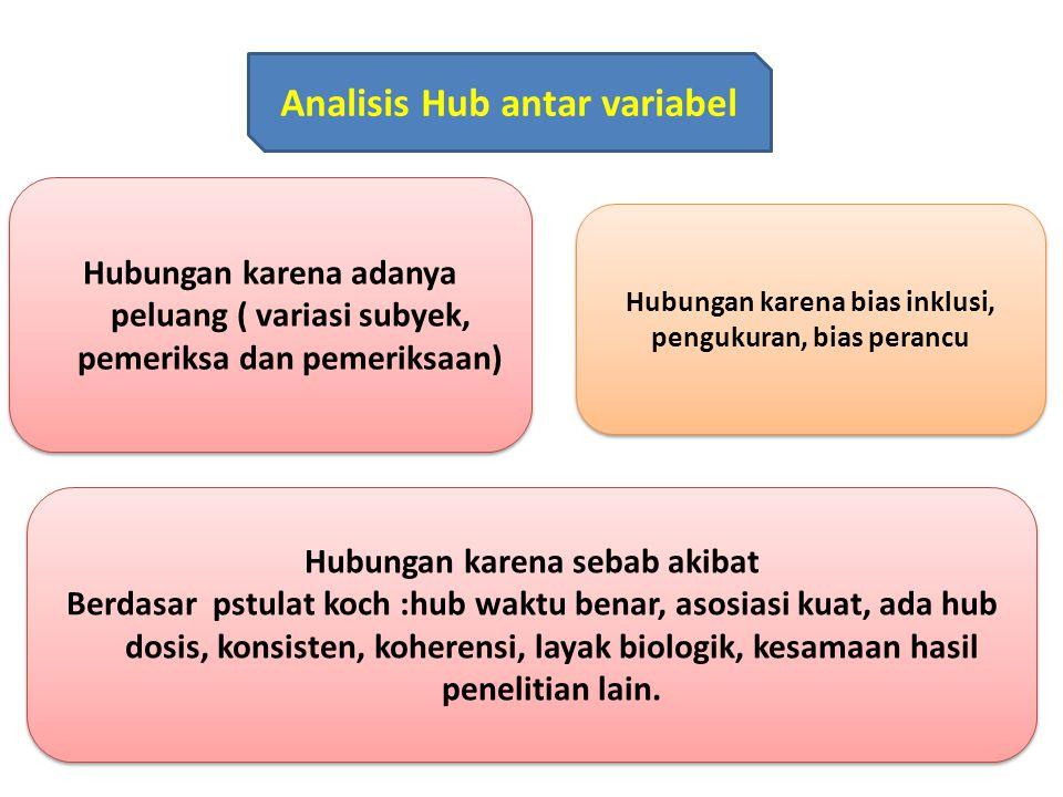 Analisis Hub antar variabel Hubungan karena adanya peluang ( variasi subyek, pemeriksa dan pemeriksaan) Hubungan karena sebab akibat Berdasar pstulat