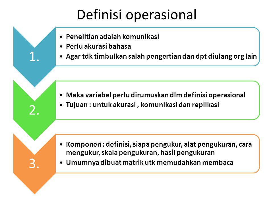 Definisi operasional 1. Penelitian adalah komunikasi Perlu akurasi bahasa Agar tdk timbulkan salah pengertian dan dpt diulang org lain 2. Maka variabe