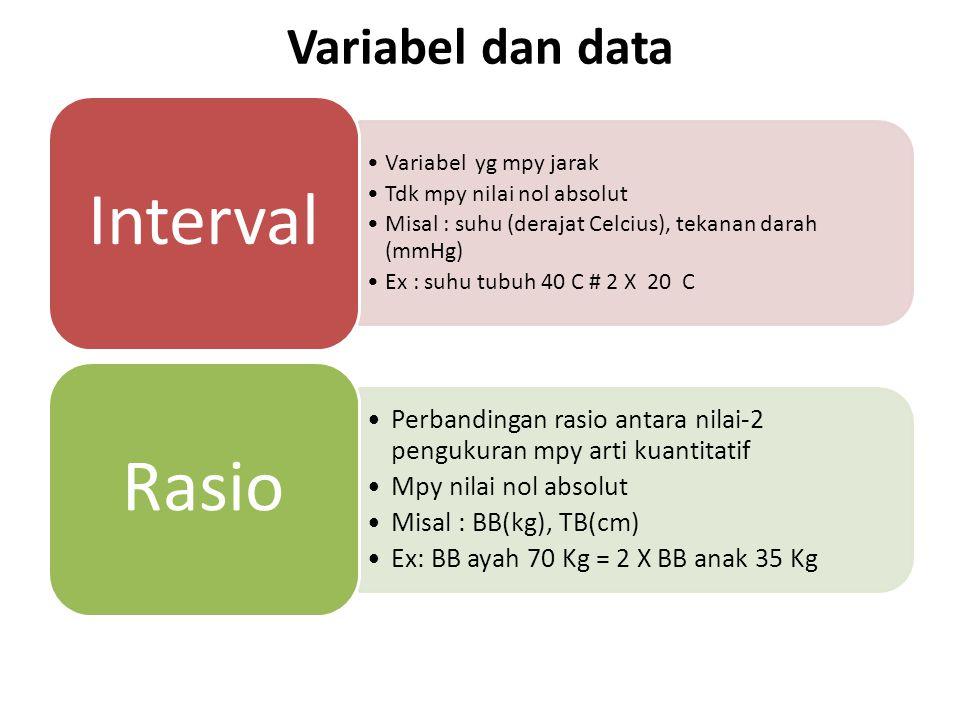 Variabel dan data Variabel yg mpy jarak Tdk mpy nilai nol absolut Misal : suhu (derajat Celcius), tekanan darah (mmHg) Ex : suhu tubuh 40 C # 2 X 20 C