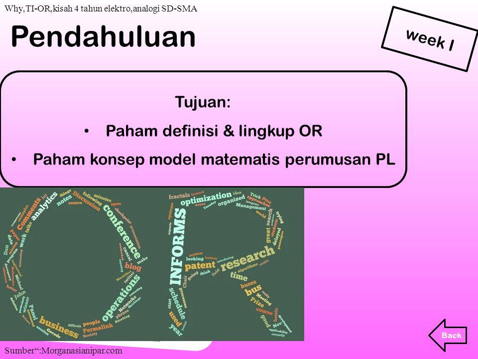 """Pendahuluan Back Tujuan: Paham definisi & lingkup OR Paham konsep model matematis perumusan PL week I. Sumber"""":Morganasianipar.com Why,TI-OR,kisah 4 t"""