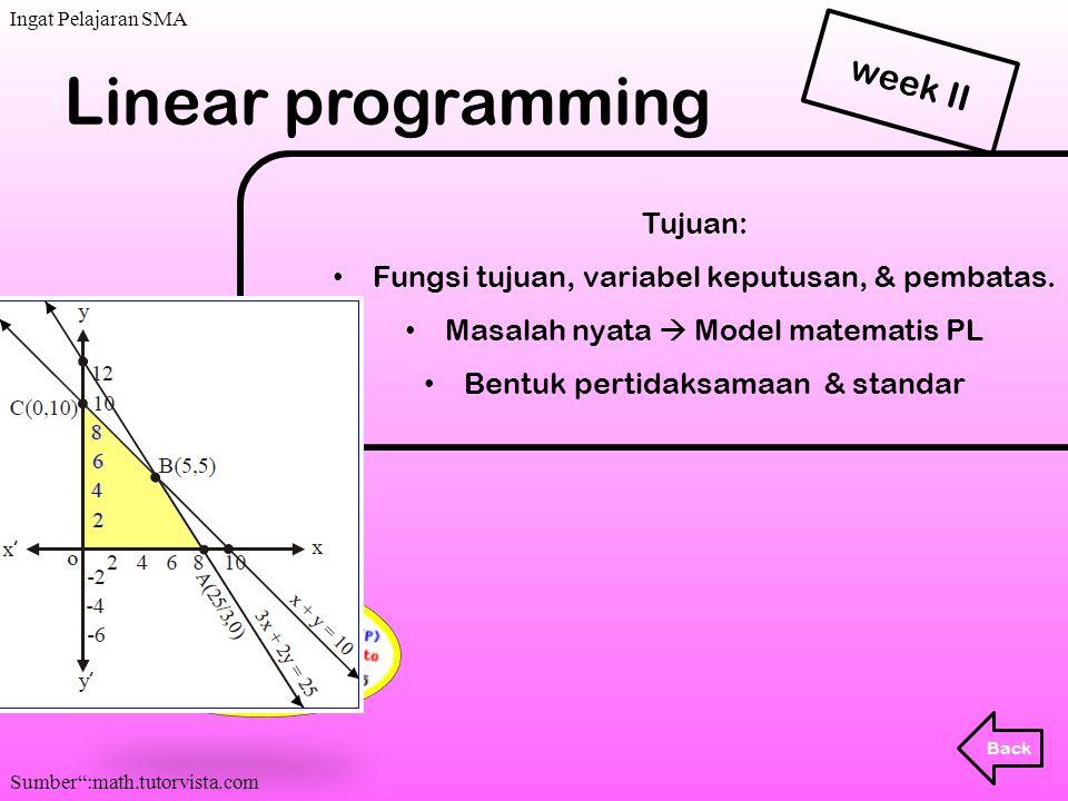 Linear programming Tujuan: Fungsi tujuan, variabel keputusan, & pembatas. Masalah nyata  Model matematis PL Bentuk pertidaksamaan & standar Back week