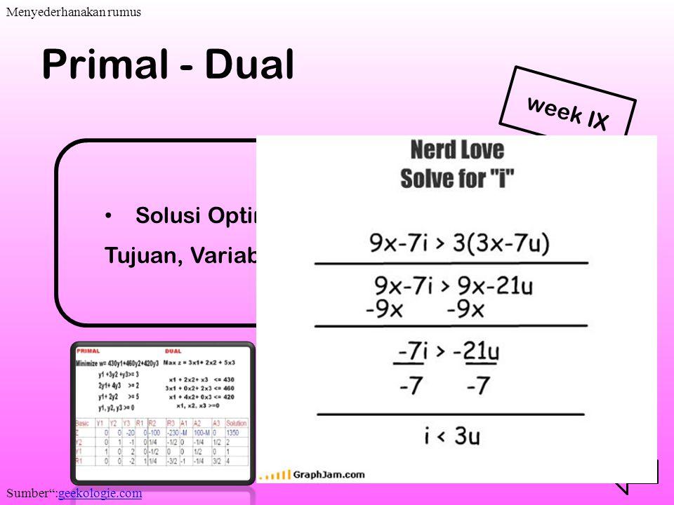Tujuan: Solusi Optimal dengan perubahan Fungsi Tujuan, Variabel Keputusan, Pembatas, Vektor & RHS. Primal - Dual Back week IX. Menyederhanakan rumus S