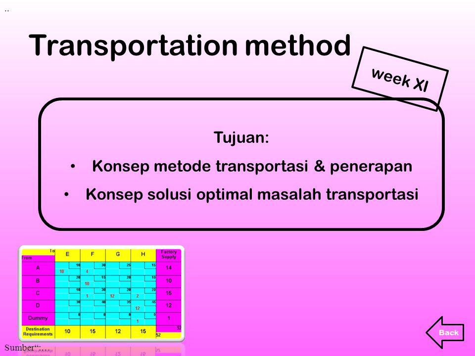 "Tujuan: Konsep metode transportasi & penerapan Konsep solusi optimal masalah transportasi Transportation method Back week XI... Sumber"":…"
