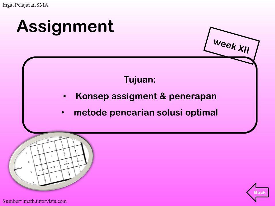 """Tujuan: Konsep assigment & penerapan metode pencarian solusi optimal Assignment Back week XII. Ingat Pelajaran SMA Sumber"""":math.tutorvista.com"""