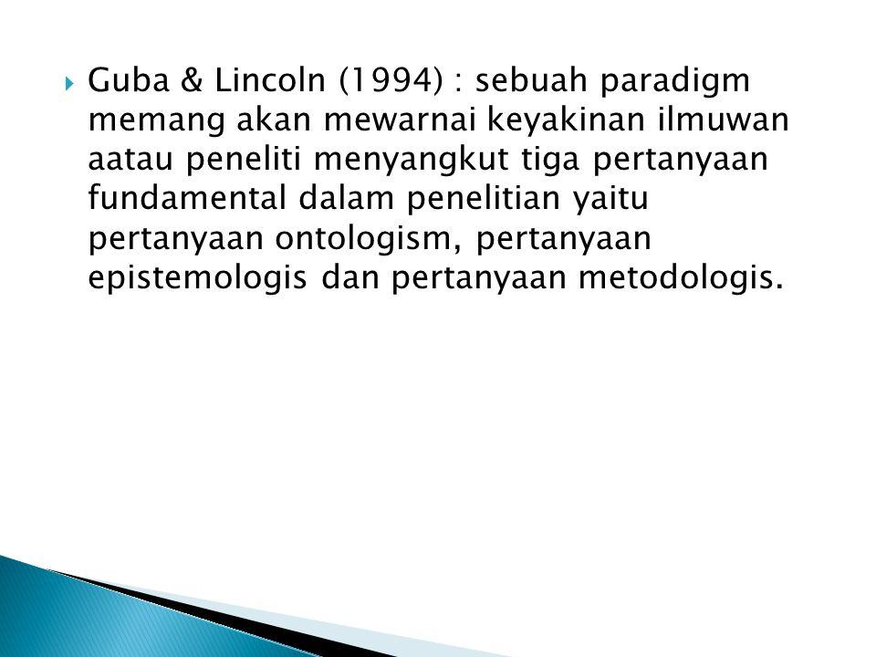  Guba & Lincoln (1994) : sebuah paradigm memang akan mewarnai keyakinan ilmuwan aatau peneliti menyangkut tiga pertanyaan fundamental dalam penelitian yaitu pertanyaan ontologism, pertanyaan epistemologis dan pertanyaan metodologis.