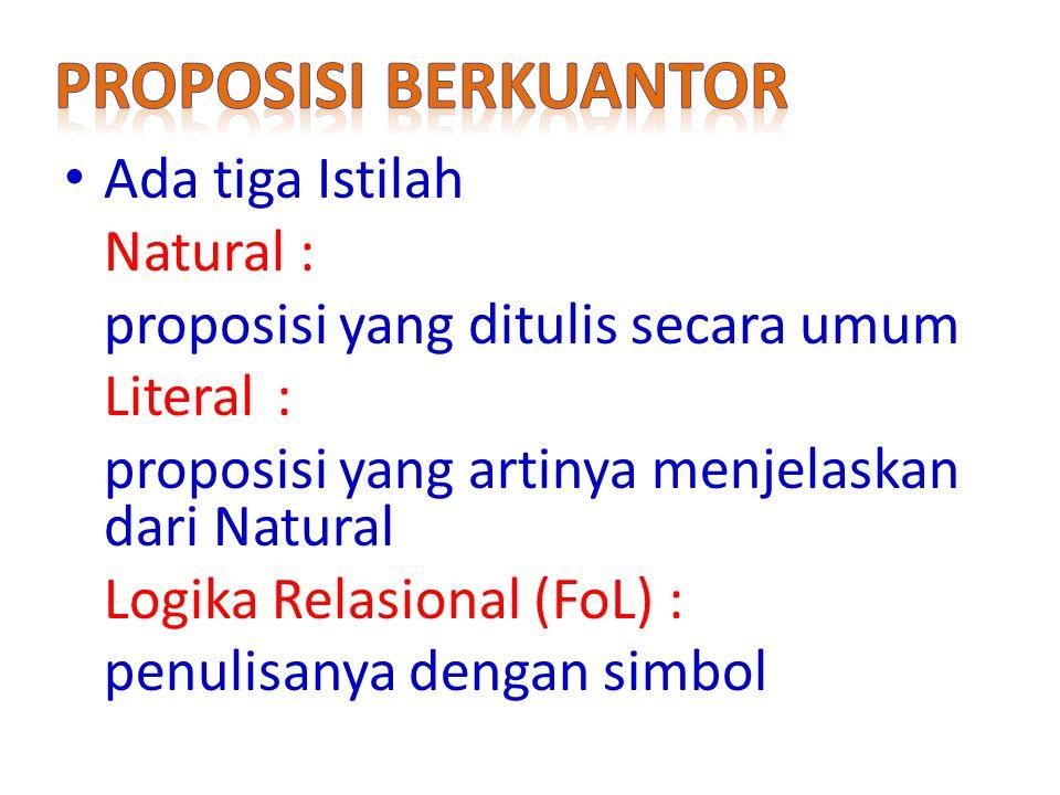 Ada tiga Istilah Natural : proposisi yang ditulis secara umum Literal: proposisi yang artinya menjelaskan dari Natural Logika Relasional (FoL) : penulisanya dengan simbol