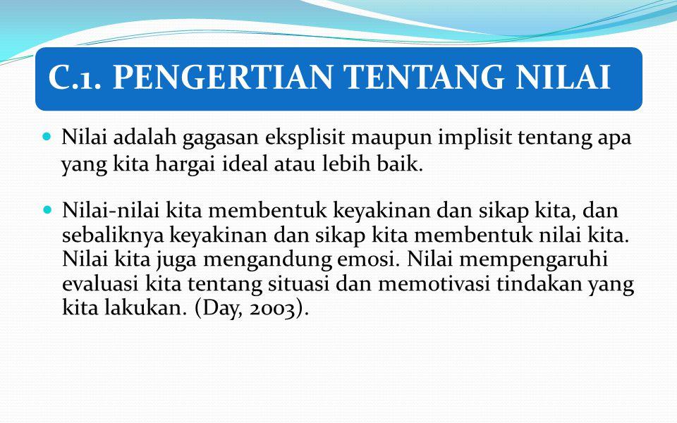 Bagaimana Pekerjaan Sosial di Indonesia??? Nilai-nilai apakah yang paling tepat diajarkan kepada pekerja sosial atau calon-calon pekerja sosial???