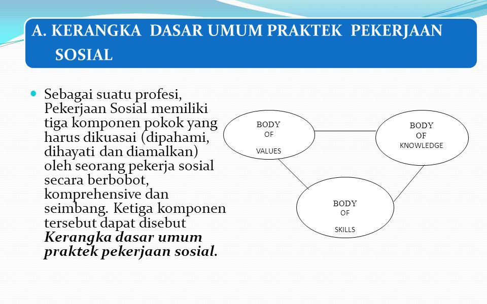 Oleh : Dr. Epi Supiadi, M.Si