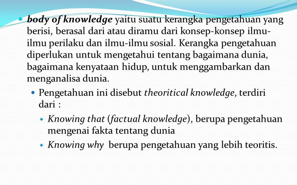 body of knowledge yaitu suatu kerangka pengetahuan yang berisi, berasal dari atau diramu dari konsep-konsep ilmu- ilmu perilaku dan ilmu-ilmu sosial.