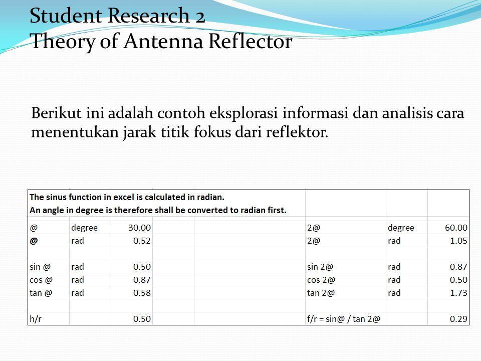 Student Research 2 Theory of Antenna Reflector Berikut ini adalah contoh eksplorasi informasi dan analisis cara menentukan jarak titik fokus dari reflektor.