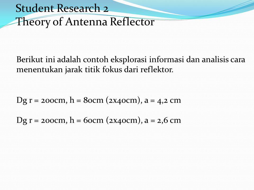 Student Research 2 Theory of Antenna Reflector Berikut ini adalah contoh eksplorasi informasi dan analisis cara menentukan jarak titik fokus dari refl