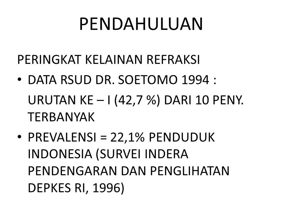 BEBERAPA BENTUK AST.REGULER 1. ASTIGMATISME HIPERMETROPIA SIMPLEKS 2.
