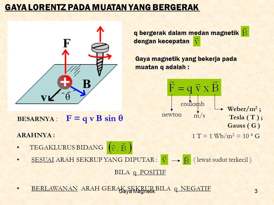 Gaya Magnetik3 GAYA LORENTZ PADA MUATAN YANG BERGERAK Gaya magnetik yang bekerja pada muatan q adalah : BESARNYA : F = q v B sin  q bergerak dalam me
