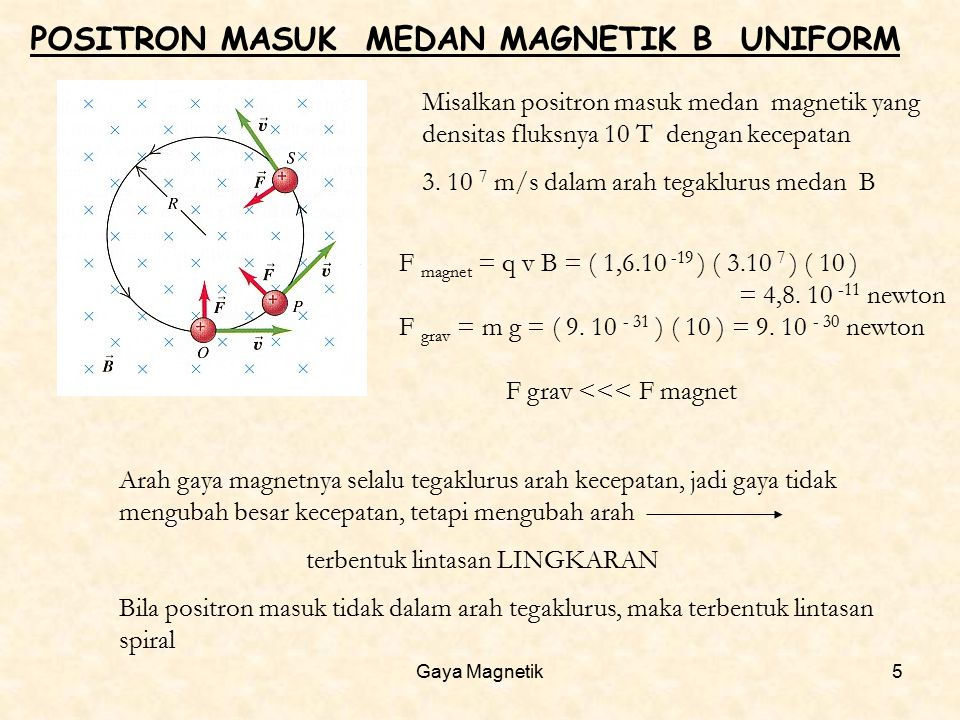 Gaya Magnetik5 POSITRON MASUK MEDAN MAGNETIK B UNIFORM Misalkan positron masuk medan magnetik yang densitas fluksnya 10 T dengan kecepatan 3. 10 7 m/s