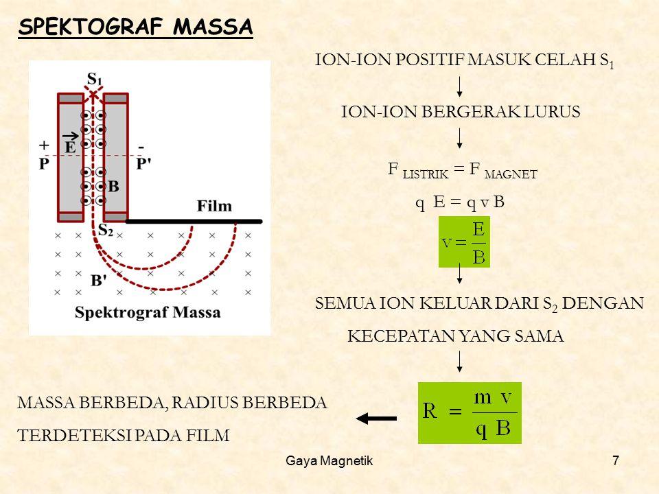 Gaya Magnetik7 SPEKTOGRAF MASSA ION-ION POSITIF MASUK CELAH S 1 ION-ION BERGERAK LURUS F LISTRIK = F MAGNET q E = q v B SEMUA ION KELUAR DARI S 2 DENG