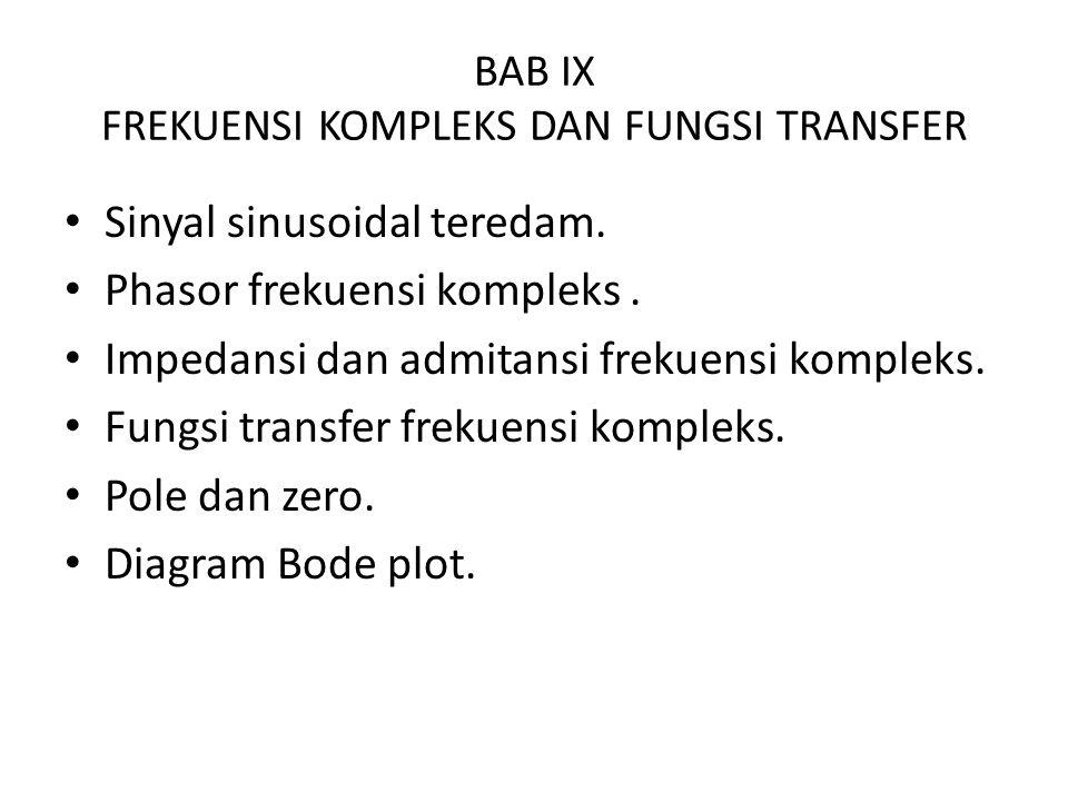 BAB IX FREKUENSI KOMPLEKS DAN FUNGSI TRANSFER Sinyal sinusoidal teredam. Phasor frekuensi kompleks. Impedansi dan admitansi frekuensi kompleks. Fungsi