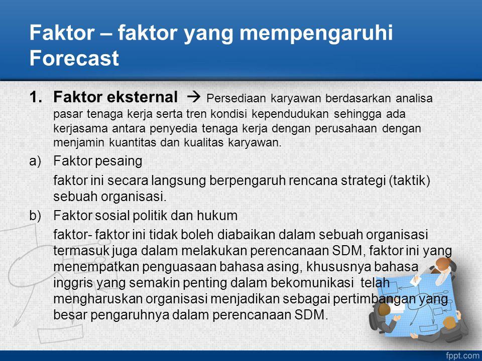Faktor – faktor yang mempengaruhi Forecast 1.Faktor eksternal  Persediaan karyawan berdasarkan analisa pasar tenaga kerja serta tren kondisi kependud