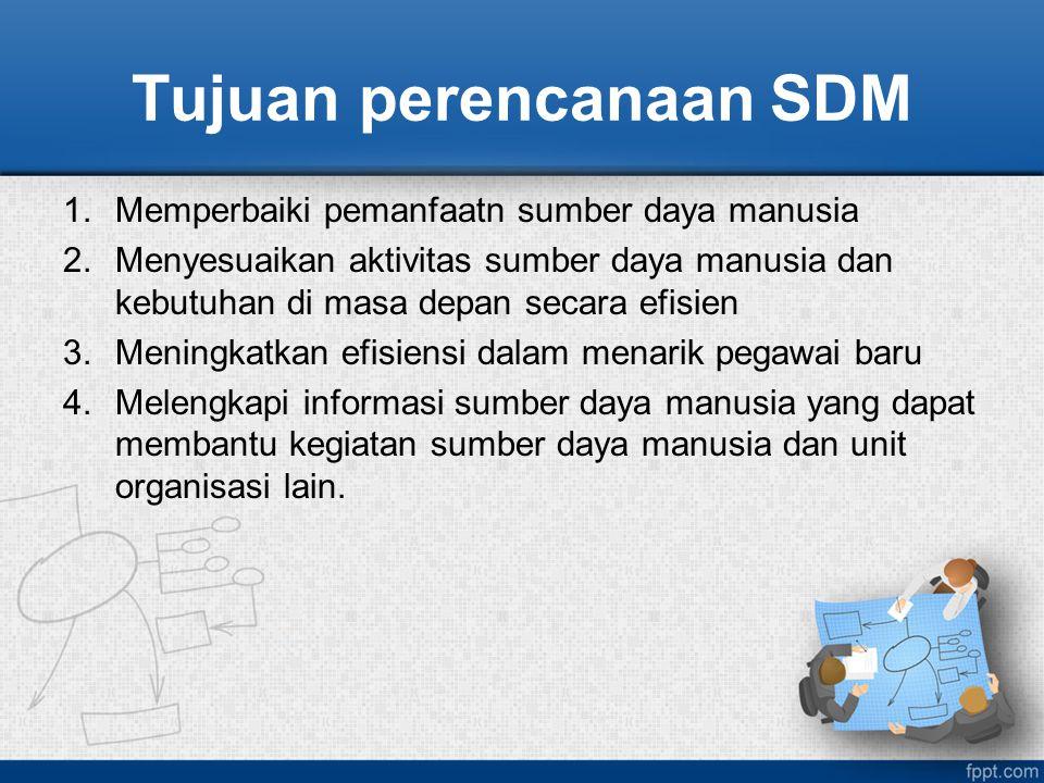 Tujuan perencanaan SDM 1.Memperbaiki pemanfaatn sumber daya manusia 2.Menyesuaikan aktivitas sumber daya manusia dan kebutuhan di masa depan secara ef