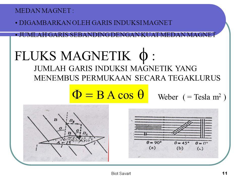Biot Savart11 MEDAN MAGNET : DIGAMBARKAN OLEH GARIS INDUKSI MAGNET JUMLAH GARIS SEBANDING DENGAN KUAT MEDAN MAGNET FLUKS MAGNETIK  : JUMLAH GARIS IND