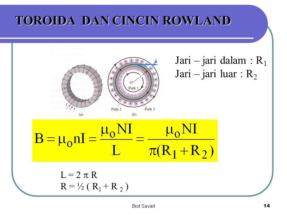 Biot Savart14 TOROIDA DAN CINCIN ROWLAND L = 2  R R = ½ ( R 1 + R 2 ) Jari – jari dalam : R 1 Jari – jari luar : R 2