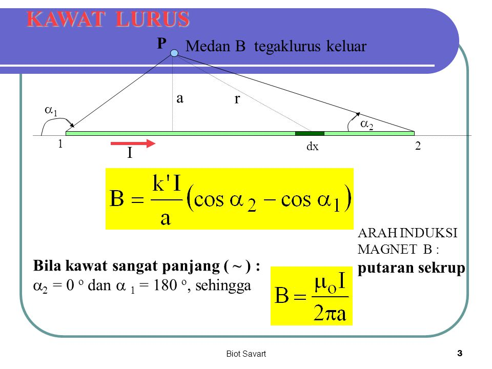 Biot Savart3 KAWAT LURUS Bila kawat sangat panjang ( ~ ) :  2 = 0 o dan  1 = 180 o, sehingga ARAH INDUKSI MAGNET B : putaran sekrup dx I P 1 2 11