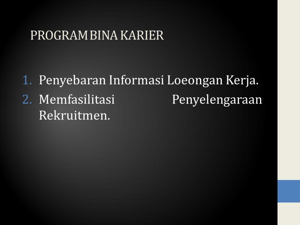 PROGRAM BINA KARIER 1.Penyebaran Informasi Loeongan Kerja.