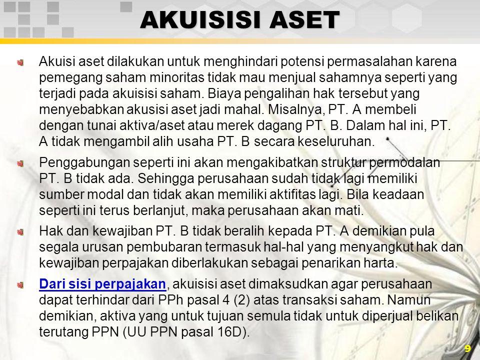 40 PEMBEBASAN BUNGA Bunga utang dapat berupa: –Debitur sdh mencatatnya sbg biaya (sesuai UU PPh pasal 6 (1) a).