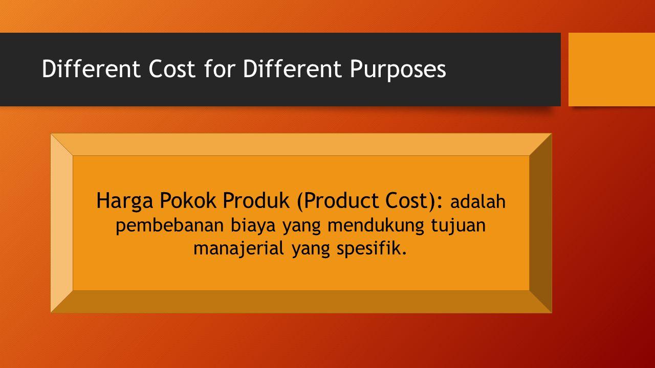 Different Cost for Different Purposes Harga Pokok Produk (Product Cost): adalah pembebanan biaya yang mendukung tujuan manajerial yang spesifik.