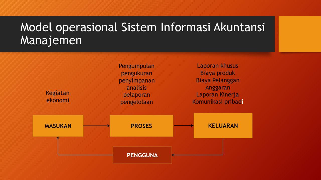Model operasional Sistem Informasi Akuntansi Manajemen Kegiatan ekonomi Pengumpulan pengukuran penyimpanan analisis pelaporan pengelolaan Laporan khus