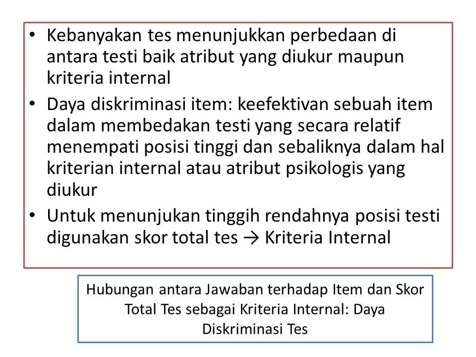 Hubungan antara Jawaban terhadap Item dan Skor Total Tes sebagai Kriteria Internal: Daya Diskriminasi Tes Kebanyakan tes menunjukkan perbedaan di antara testi baik atribut yang diukur maupun kriteria internal Daya diskriminasi item: keefektivan sebuah item dalam membedakan testi yang secara relatif menempati posisi tinggi dan sebaliknya dalam hal kriterian internal atau atribut psikologis yang diukur Untuk menunjukan tinggih rendahnya posisi testi digunakan skor total tes → Kriteria Internal