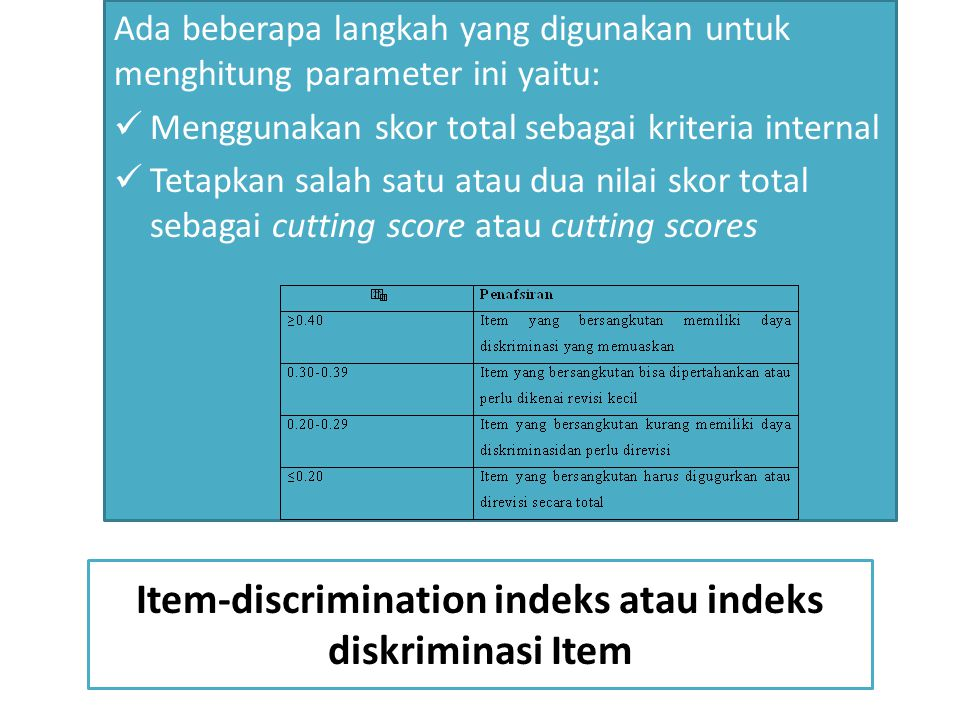 Item-discrimination indeks atau indeks diskriminasi Item Ada beberapa langkah yang digunakan untuk menghitung parameter ini yaitu: Menggunakan skor total sebagai kriteria internal Tetapkan salah satu atau dua nilai skor total sebagai cutting score atau cutting scores
