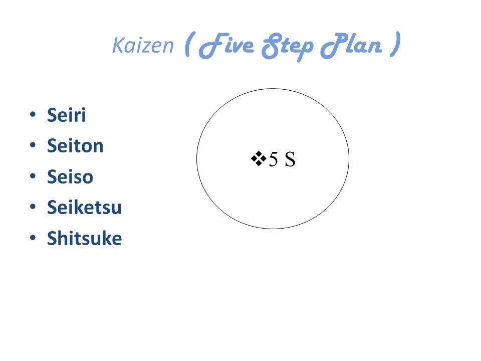Kaizen ( Five Step Plan ) Seiri Seiton Seiso Seiketsu Shitsuke  5 S